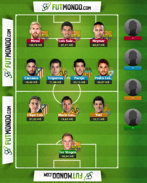 XI Ideal en Modo Mixto en Futmondo 16-17