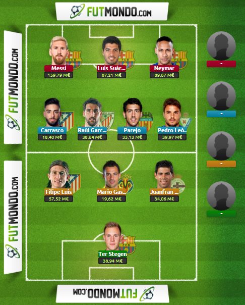 XI Ideal en Modo Stats en Futmondo 16-17