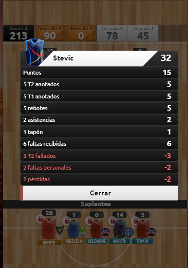 Juega en Basketmondo: El fantasy basket de la NBA, ACB y Euroliga