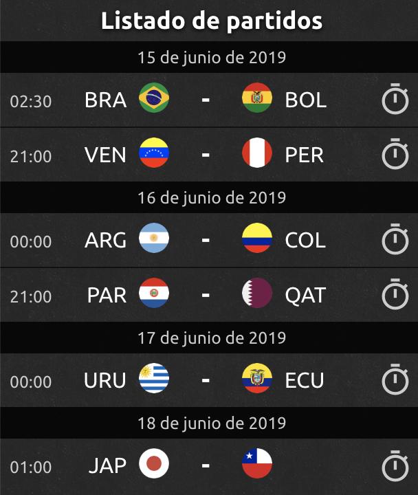 Copa América en futmondo